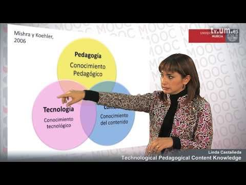 TPACK Tecnological Pedagogical Content Knowledge