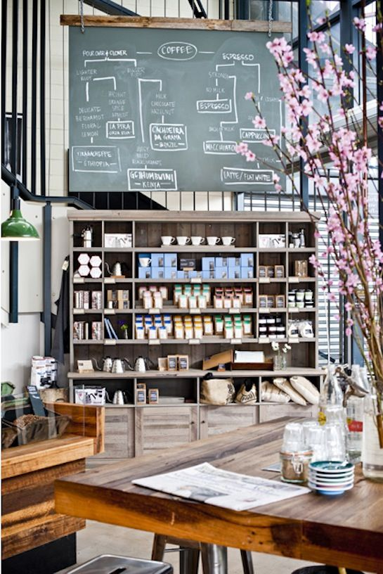 Market lane coffee shop, melbourne.