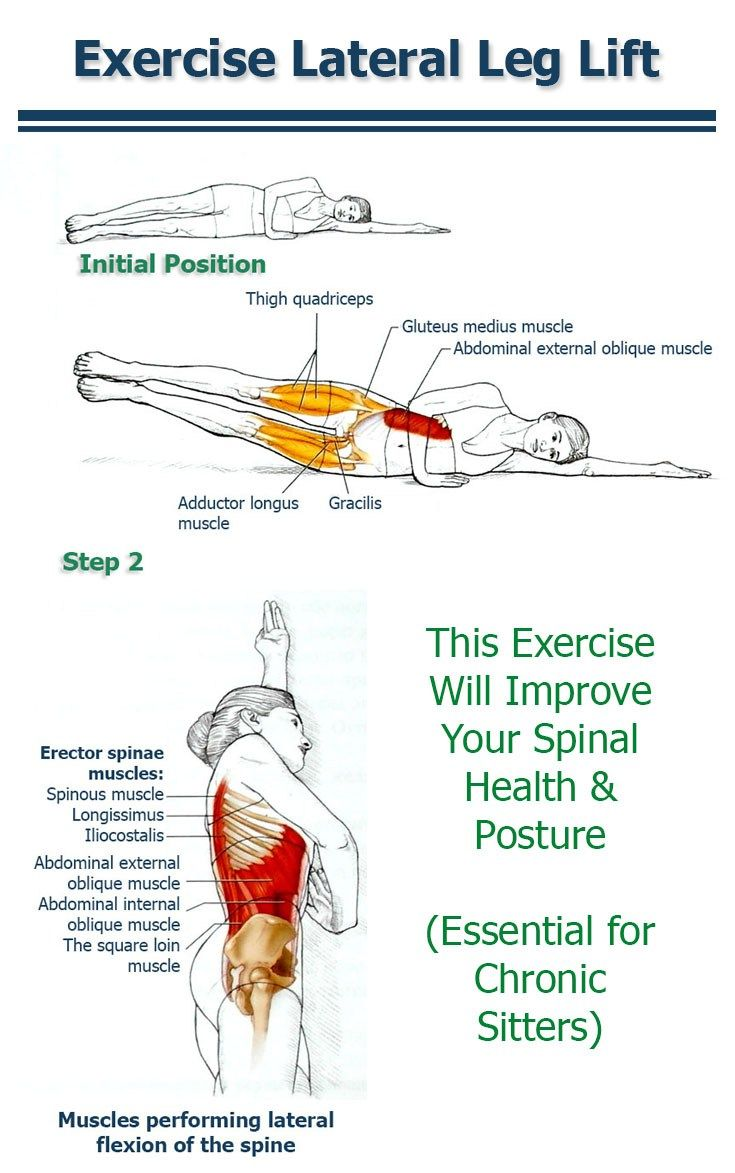 After the work we did with our series of back and spinal exercises, we return to the topic with a simple, but important exercise for spinal health – Lateral Leg Lift. Anybody who tends to sit a lot will eventually experience problems and symptoms associated with prolonged sitting, like reduced spinal flexibility and fragile back …