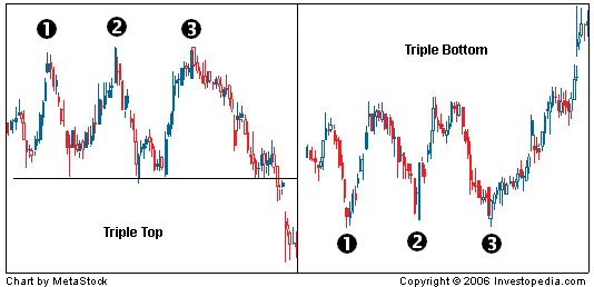 Investopedia forex guide