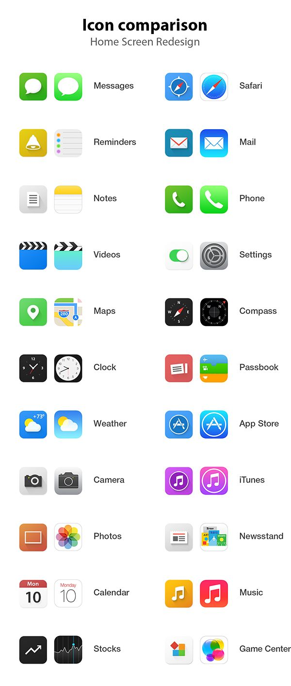 iOS 7 - Redesign by Dmitry Kovalenko, via Behance
