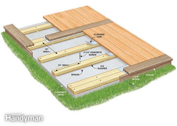 how to build a deck over a concrete patio concrete. Black Bedroom Furniture Sets. Home Design Ideas