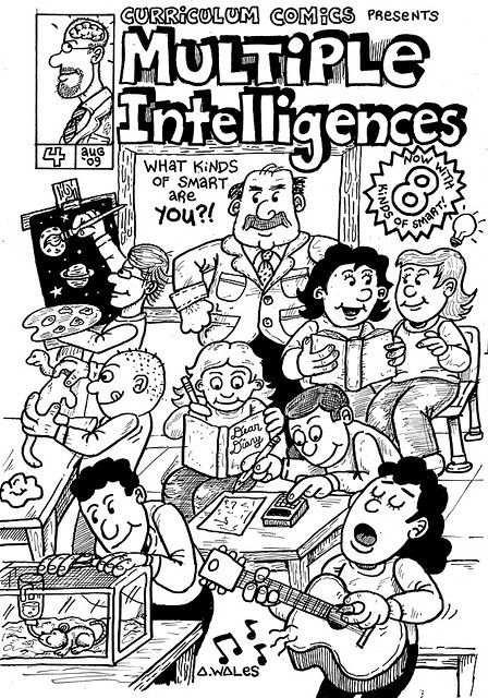 POSTER: Multiple Intelligences in Comics Ed | Multiple ...