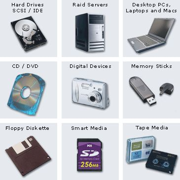Best Storage Devices for 2018