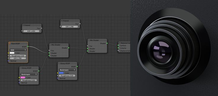 Lens setting for Cycles