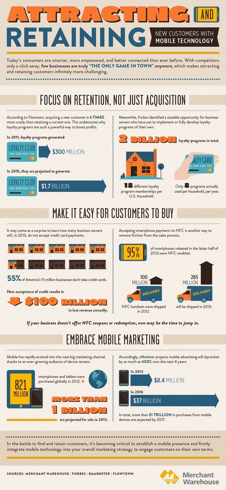 #Infographic: Attracting and Retaining New Customers with #Mobile Technology | by Merchant Warehouse via @Mashable |