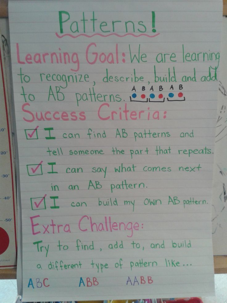 Patterning Learning Goals and Success Criteria for Kindergarten! AB patterns!