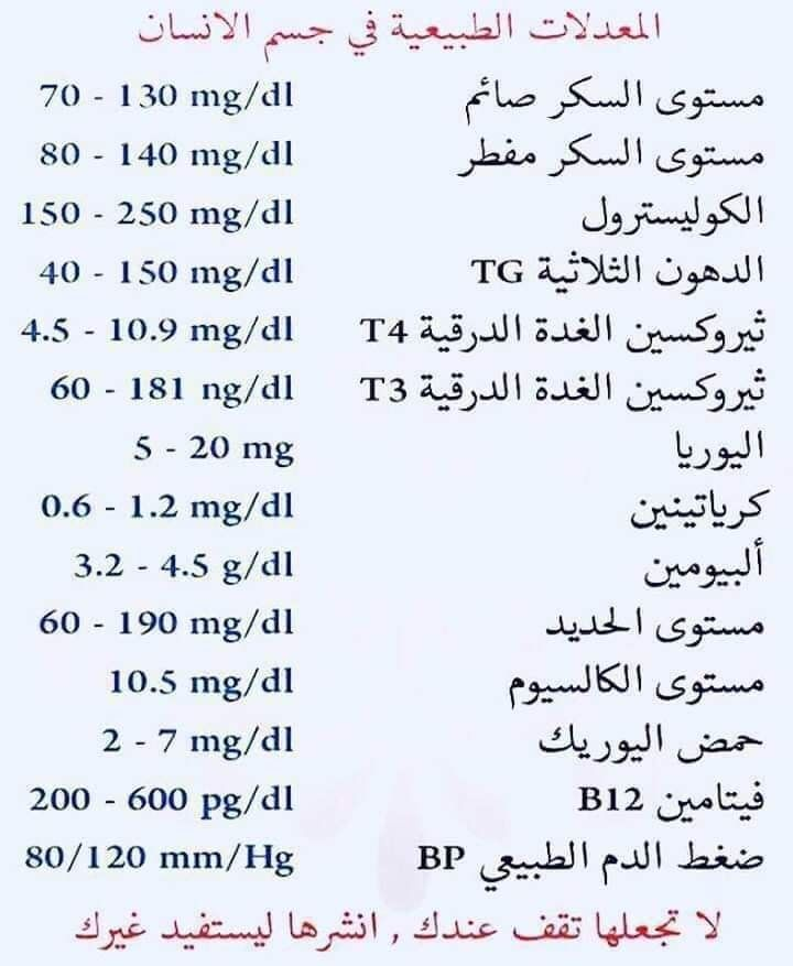 Pin By Faten Mohammed Joudah On صحة و عافية Health Fitness Nutrition Infographic Health Health Info