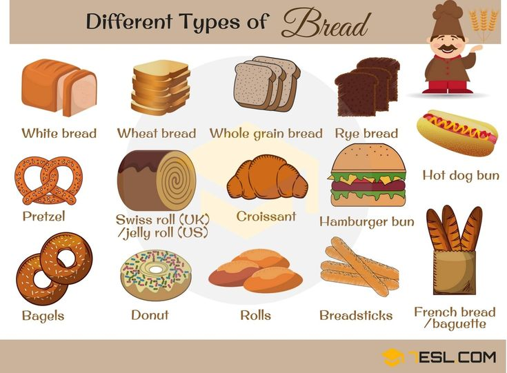 3.2Kshares There are many different types of bread. Learn bread vocabulary through pictures. Bread is a staple food prepared from a dough of …
