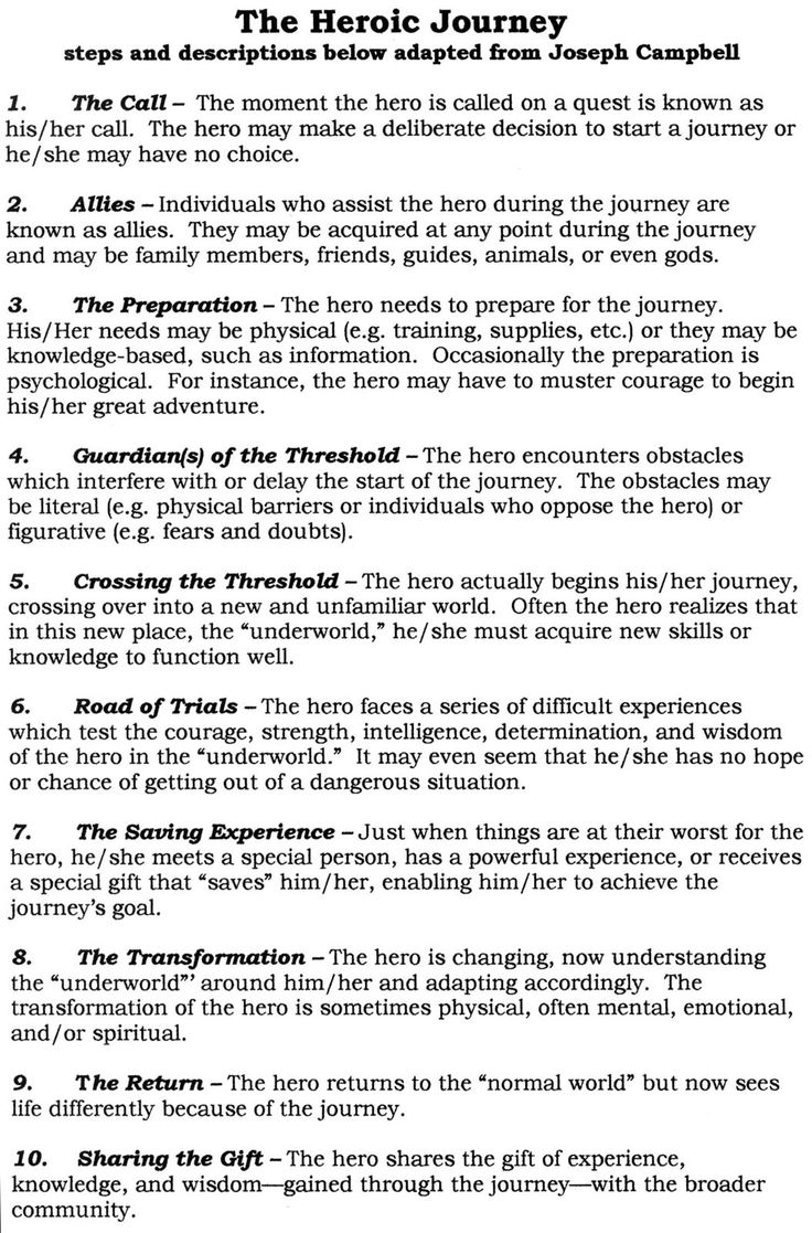 "Handout: ""The Hero's Journey: steps and descriptions below adapted from Joseph…"