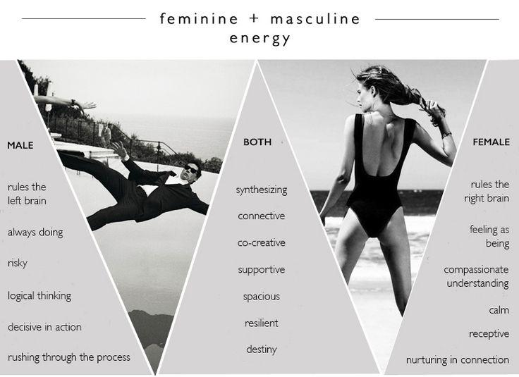 Men Are From Mars, Women Are From Venus: Masculine vs Feminine Energy
