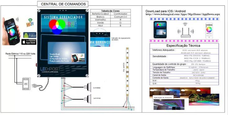 https://www.ledport.com.br/luminaria-de-piscina/controladora-rgb-wi-fi-ritmico-iluminacao-rgb-led-piscina  Controladora RGB WIFI sistema pelo Celular,RÍTMICO ,FLASH E STROBO PARA SISTEMA EM ILUMINAÇÃO RGB LED. (REFLETORES PISCINAS OU FITAS LED RGB ) DESCRIÇÃO CONTROLADORA RGB WI-FI  A CONTROLADORA RGB Wi-Fi & MUSICAL - 120w com diversos efeitos luminosos e rítmico comandado pela música de seu celular , música ambiente captando som do microfone do celular.