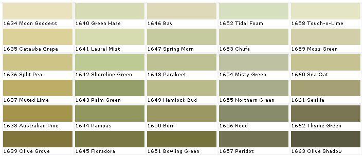 paint colour charts house paint colours and house paint colors. Black Bedroom Furniture Sets. Home Design Ideas