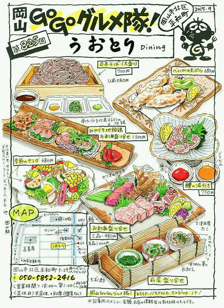 Les 379 meilleures images du tableau japanese food for Peinture alimentaire cuisine
