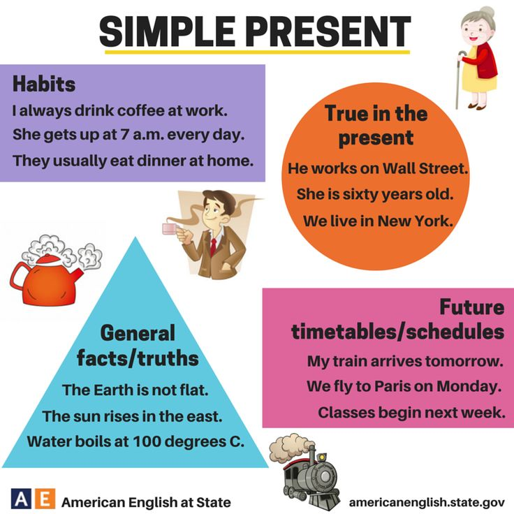 61 best images about present simple on Pinterest | English ...
