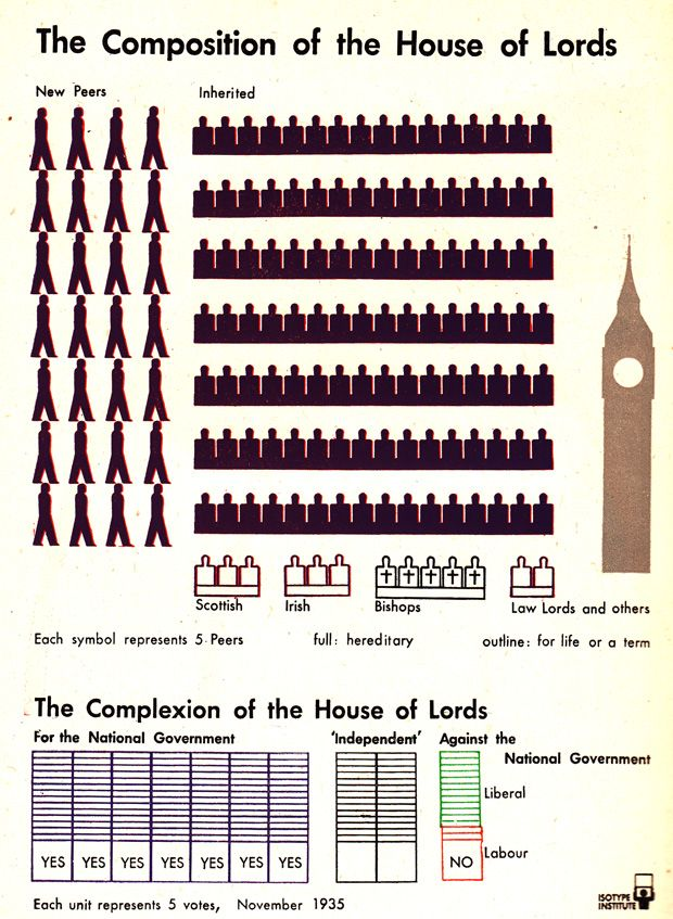 comparison of the british parliament and This is the average face of a british member of parliament so angelic that it   for comparison, look at the average female mp: the average.