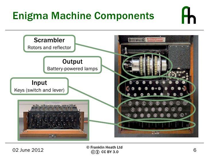 enigma decoding machine