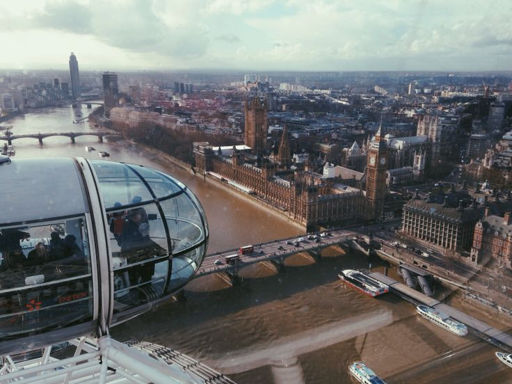 The London Eye view