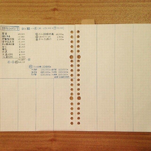 家計簿をつけようと思ってもなかなか続かないことありませんか?いまインスタではづんさんの書く家計簿がすごく分かりやすいと話題なんです!