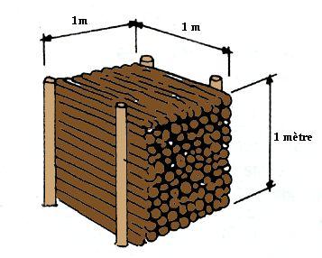 Schéma stère de bois. Portail habitat Picbleu