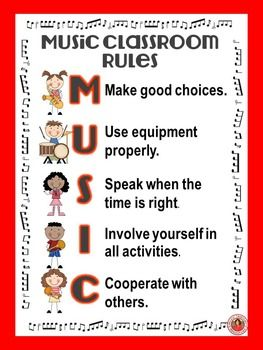 Music Class Rules: EDITABLE Posters