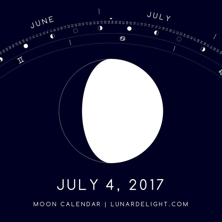 Tuesday, July 4 @ 01:05 GMT  Waxing Gibboust - Illumination: 78%  Next Full Moon: Sunday, July 9 @ 04:08 GMT Next New Moon: Sunday, July 23 @ 09:47 GMT