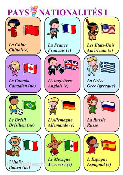 Pays - Nationalités                                                                                                                                                      Plus