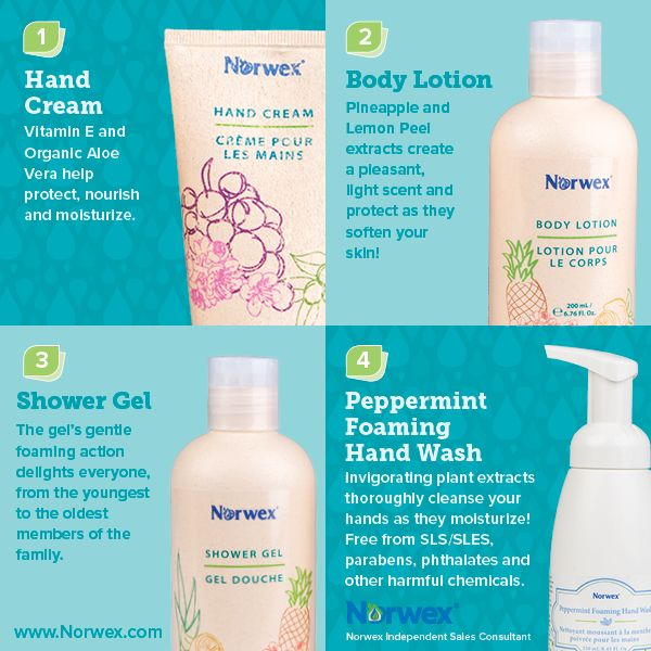 Norwex (1) Hand Cream, (2) Body Lotion, (3) Shower Gel, (4) Peppermint Foaming Hand Wash. For Facebook parties, online events and marketing.