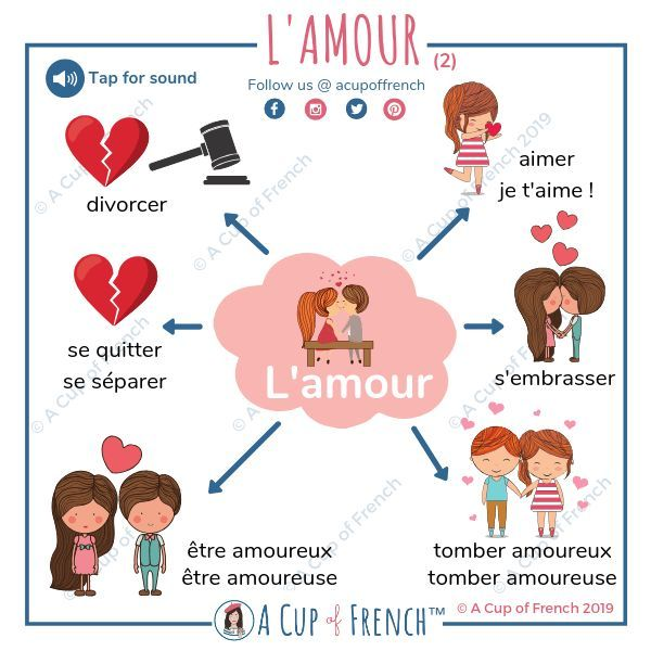 Blog French Vocabulary Les Verbes De L Amour Blog De