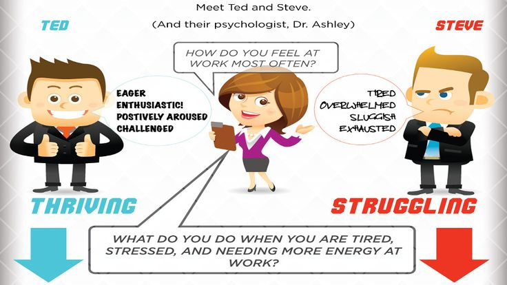 How to Feel More Energetic at Work and Increase Productivity?ref=pinp nn We all have those days at work where energy seems to be nonexistent. You end up feeling sluggish and exhausted all day long, which also puts a damper on your productivity. I don't know about you, but for me there's not enough caffeine in the world to help me on those days. As the...