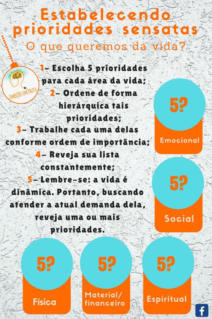 #Prioridades #infográfico #dicas #psicologia                              …