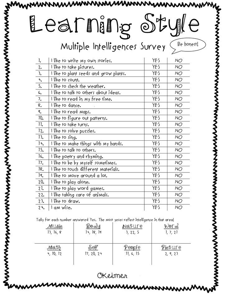 Multiple Intelligences Quiz & other K-5 Career Lessons