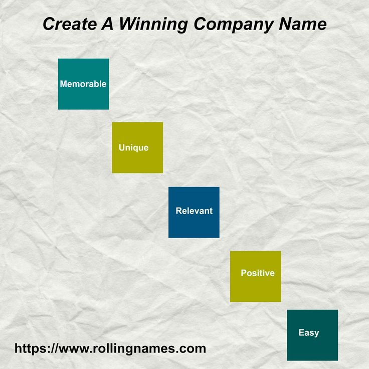 How to create a winning company name: https://www.rollingnames.com