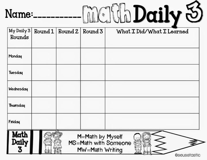 Maths Daily 3 - Great charts and organisational info