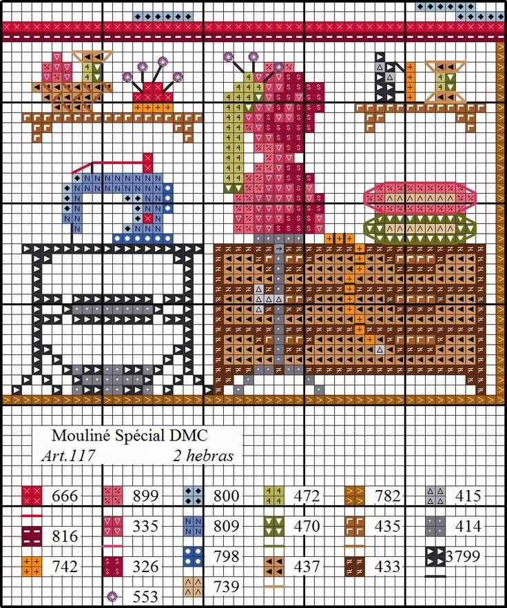 El blog de Dmc: Diagrama casa de punto de cruz: la sala de costura