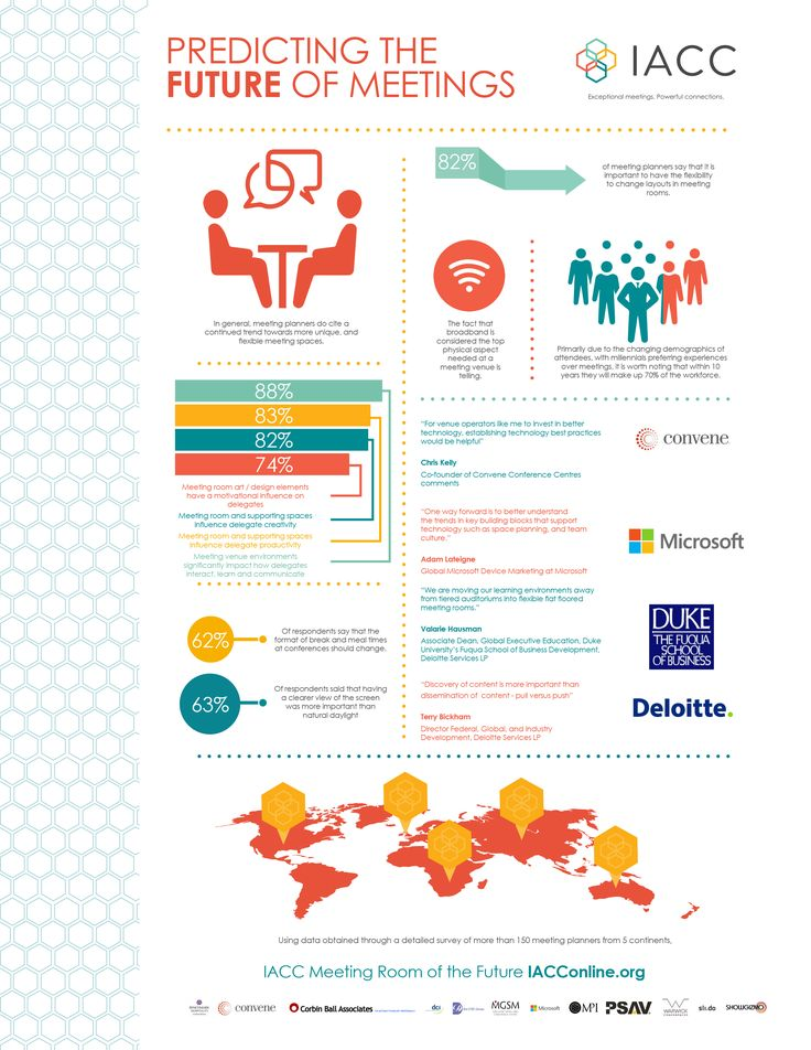 65 best Event Management Infographics images on Pinterest Event - fresh blueprint events pictures