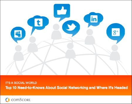 Future Trends: 2012 Online Marketing & Technology Predictions