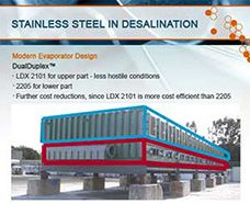 NDE PRESENTATION ON STAINLESS STEEL IN DESALINATION