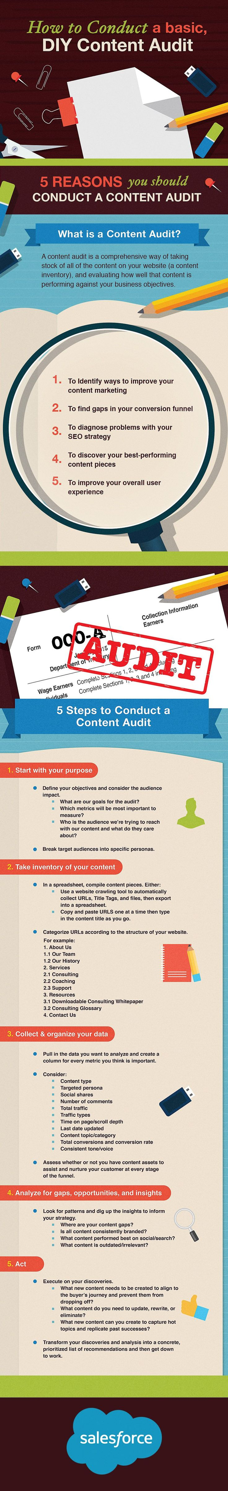 What is a content audit? In this post you will find out what is a content audit, and why you need to do one.