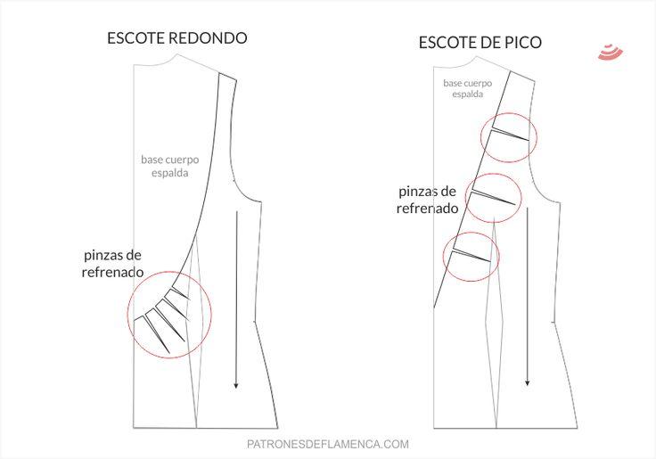 Dibujo patrón de escote espalda con pinzas de refrenado