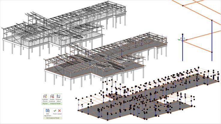 Utilizzo di un modello analitico strutturale durante la creazione di un modello fisico
