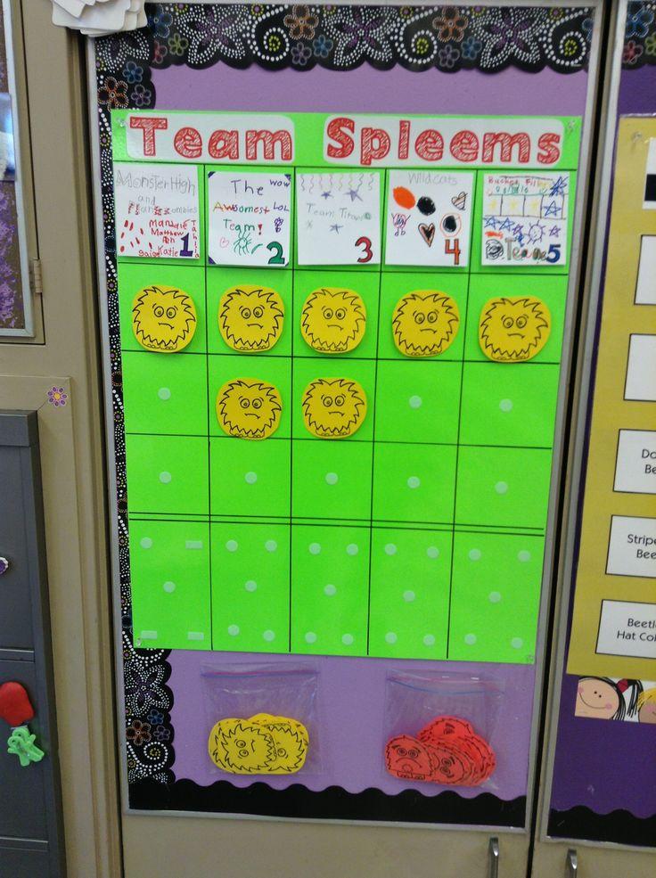 Pax game spleem chart for 2nd grade.