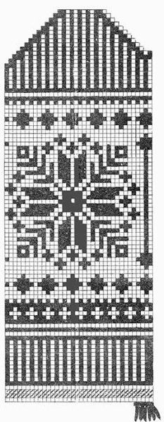 海外:ミトンの編み込み図のまとめ - NAVER まとめ