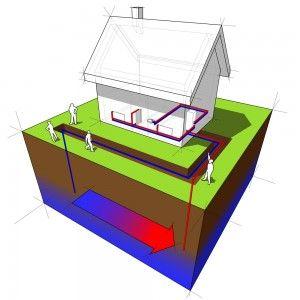 Geotermikus fúrással kialakítható egy környezetbarátabb fűtési rendszer.  http://kutfuro.eu/szolgaltatas/