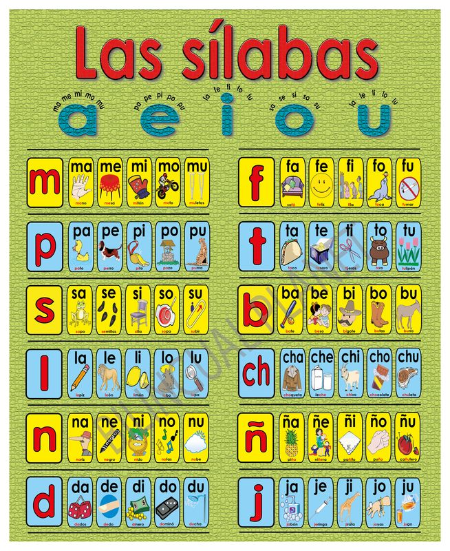 Spanish syllables double sided poster