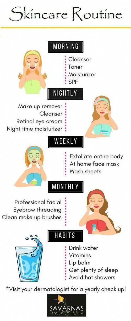 Face Skin Care, können Sie nicht eine Hautpflegepraxis genießen, die wirklich …