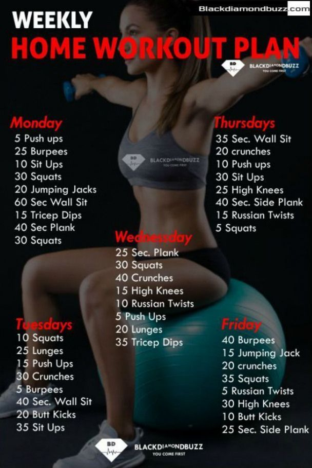 Weekly Home Workout Plan: Lose weight fast reduce arm fat