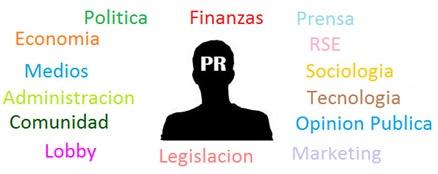 Las Relaciones Publicas no están siendo utilizadas al total de sus posibilidades en la Argentina debido a que nadie sabe realmente de que se ocupan, como funcionan y cuáles son los beneficios.   Fuente: http://www.trabajando.com.ar/detallecontenido/idnoticia/10123/para-que-tener-un-departamento-de-relaciones-publicas.html