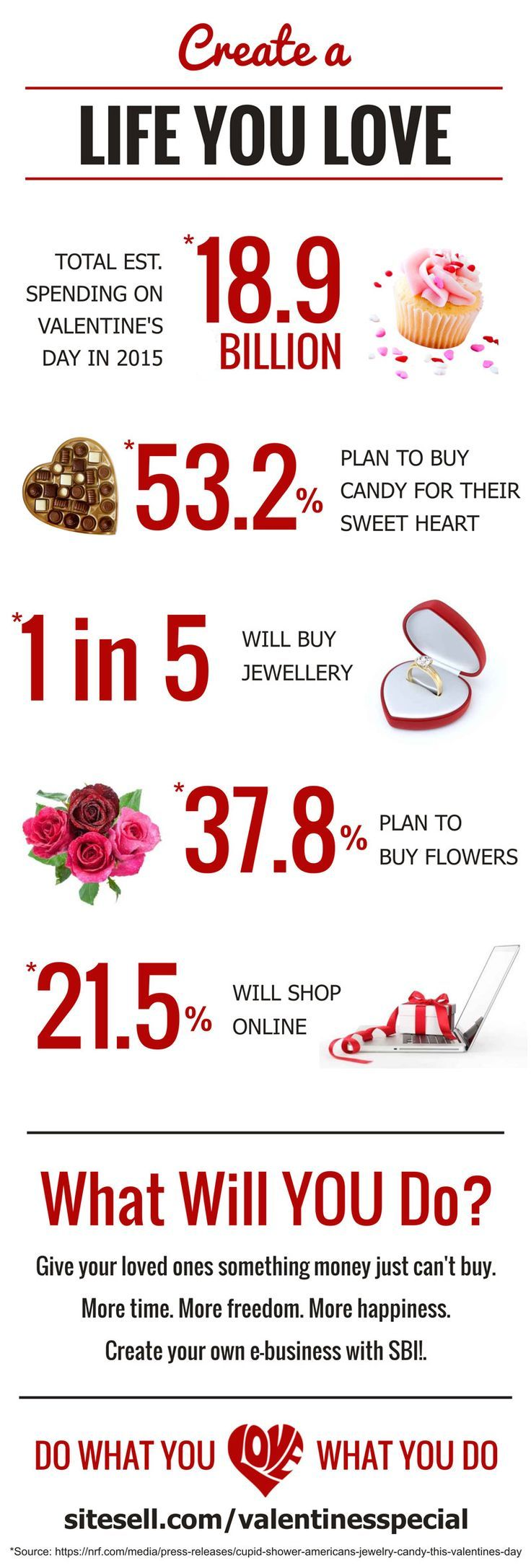 22 best Valentines Day Business Ideas images on Pinterest