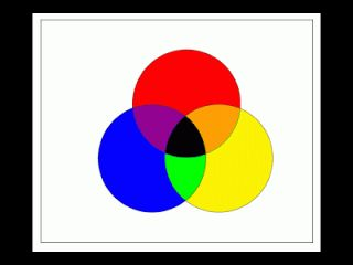 Paint Draw Paint, Learn to Draw: Color Basics: Subtractive color
